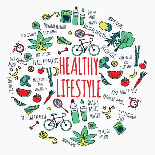 create-your-own-healthy-lifestyle
