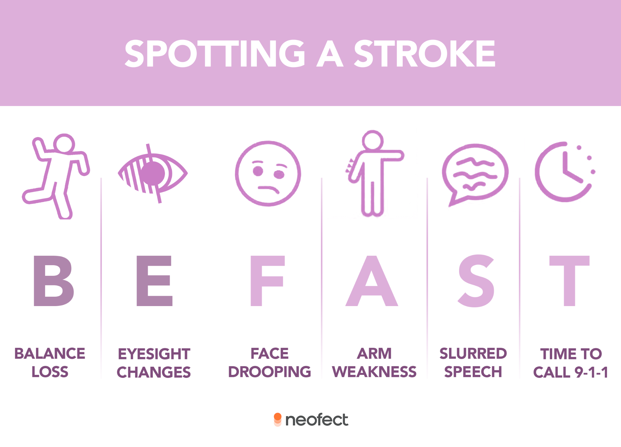 Early warning signs of stroke that you need to know